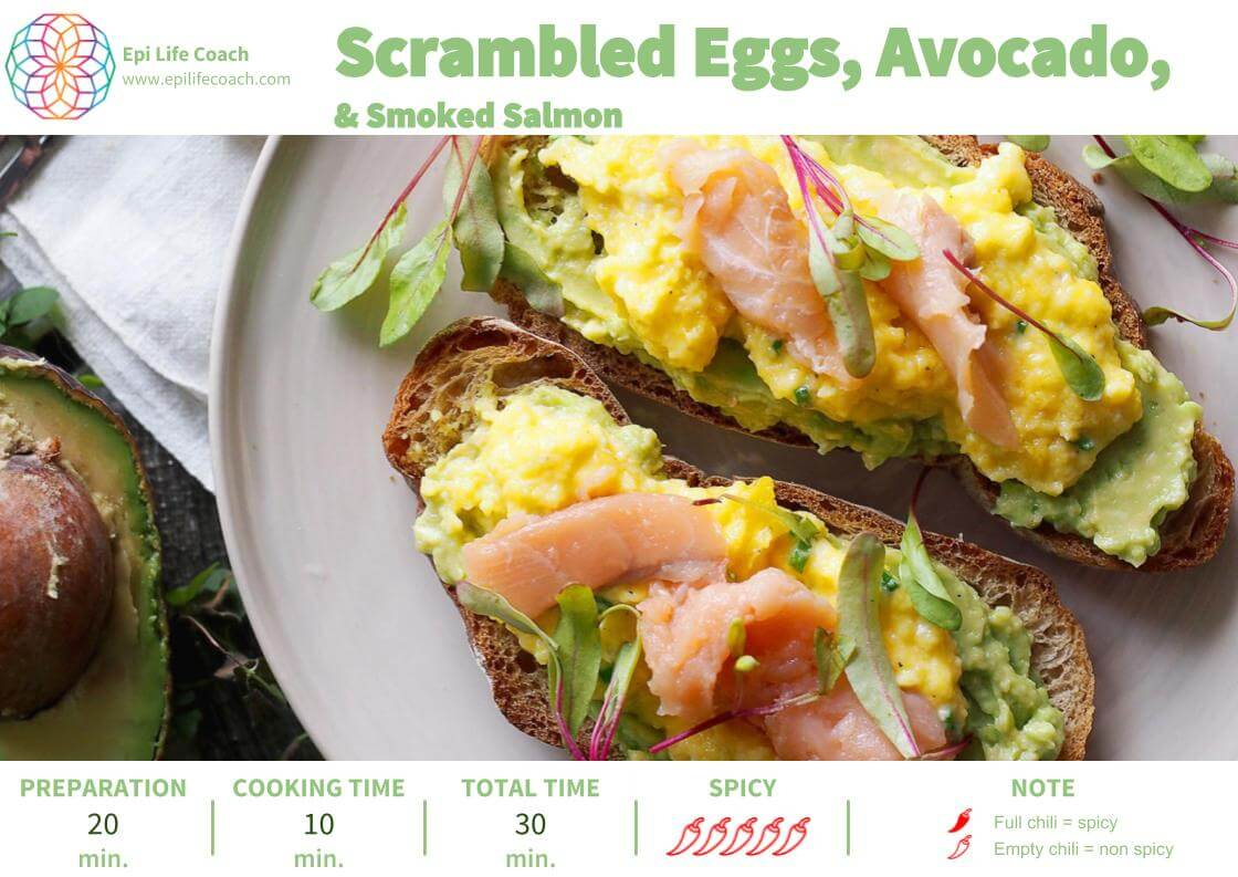 Well Cell Breakfast Recipes Page 1