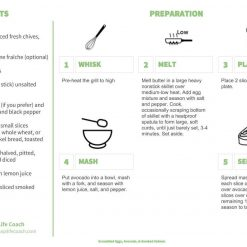 Well Cell Breakfast Recipes Page 2