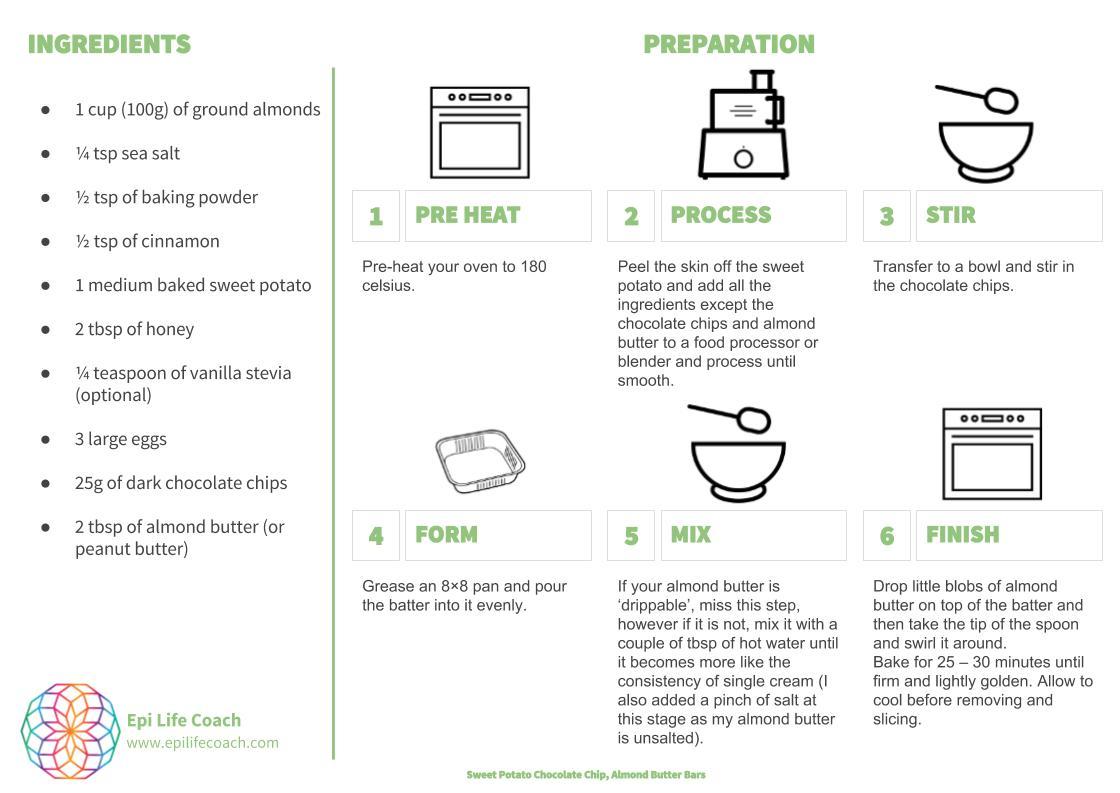 Free Sample Dessert Recipes Page 2