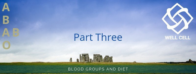 Welcome to Part 3 of our mini series about the Blood Groups and nutrition correlation