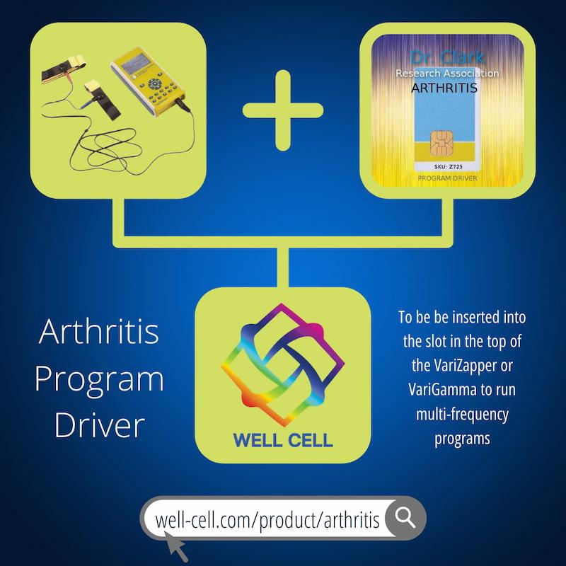 Arthritis Program Driver
